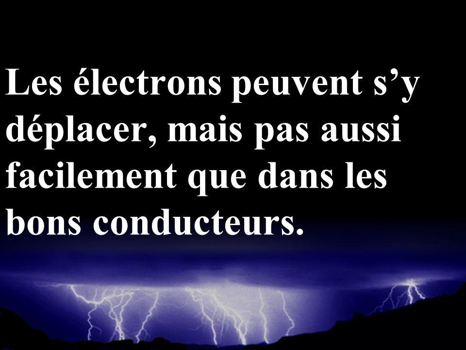 Les électrons peuvent s'y déplacer, mais pas aussi facilement que dans les bons conducteurs.