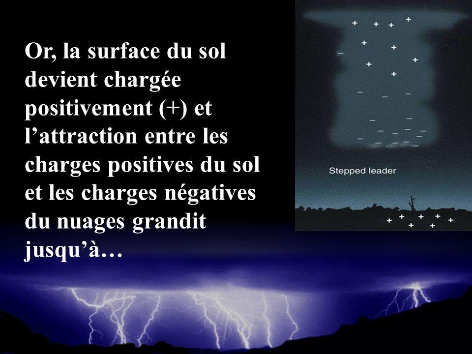 Or, la surface du sol devient chargée positivement (+) et l'attraction entre les charges positives du sol et les charges négatives du nuages grandit jusqu'à…