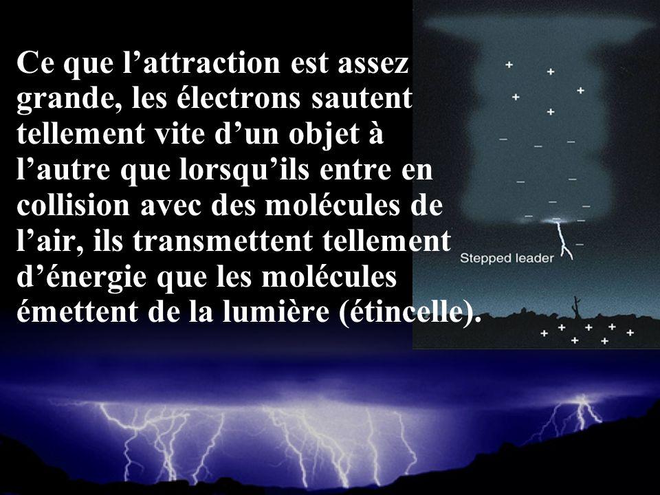 Ce que l'attraction est assez grande, les électrons sautent tellement vite d'un objet à l'autre que lorsqu'ils entre en collision avec des molécules de l'air, ils transmettent tellement d'énergie que les molécules émettent de la lumière (étincelle).