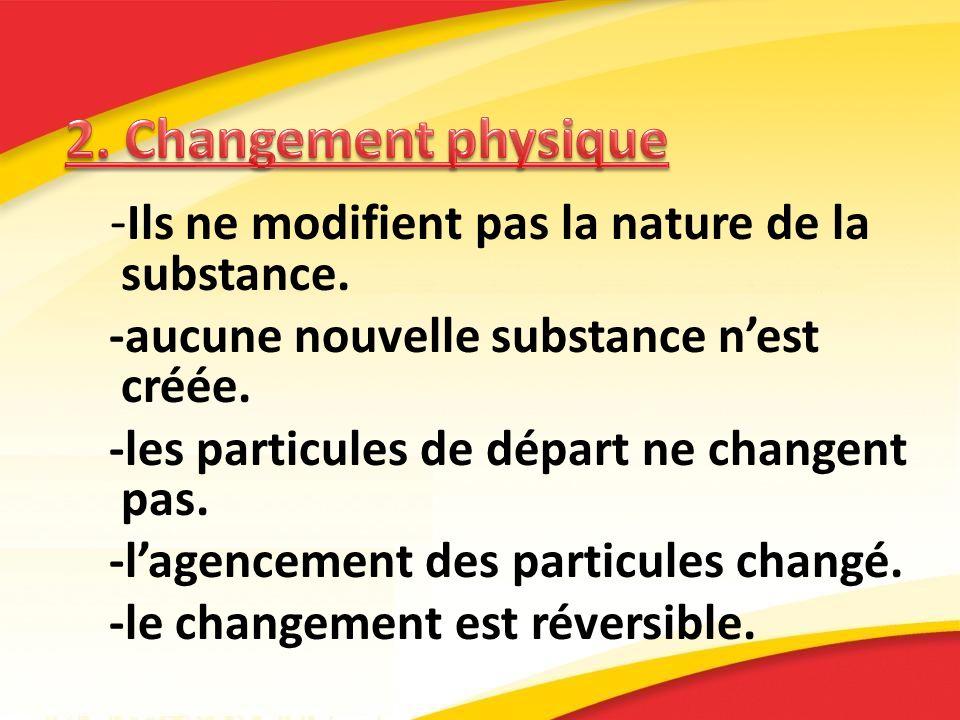 2. Changement physique -Ils ne modifient pas la nature de la substance. -aucune nouvelle substance n'est créée.