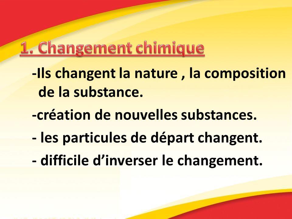 1. Changement chimique-Ils changent la nature , la composition de la substance. -création de nouvelles substances.