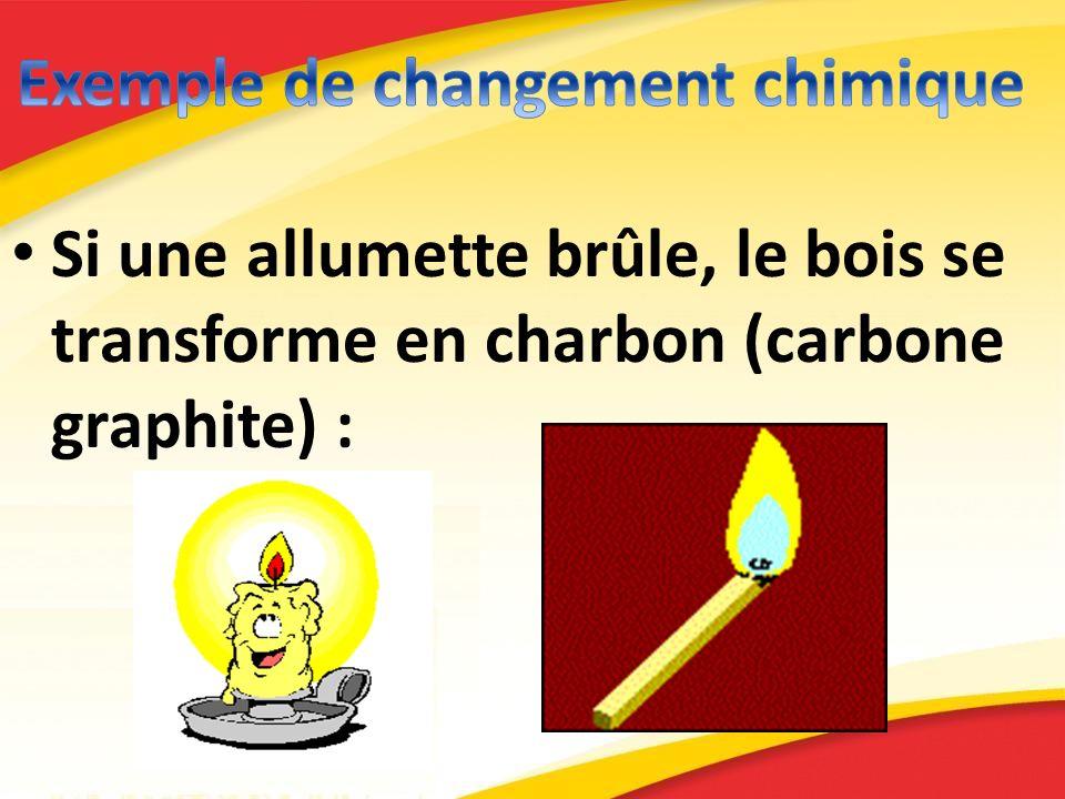 Exemple de changement chimique