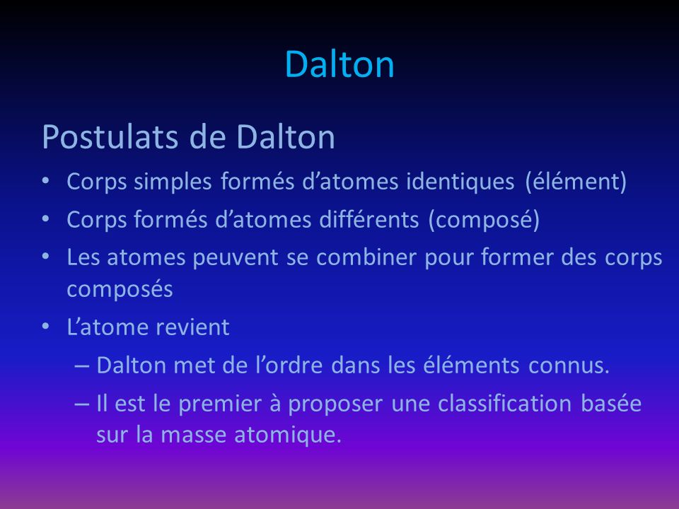 Dalton Postulats de Dalton