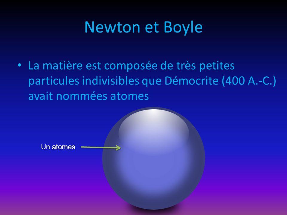 Newton et Boyle La matière est composée de très petites particules indivisibles que Démocrite (400 A.-C.) avait nommées atomes.