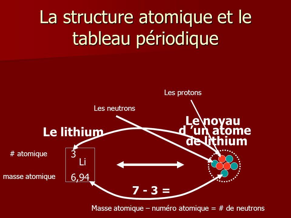 La structure atomique et le tableau périodique