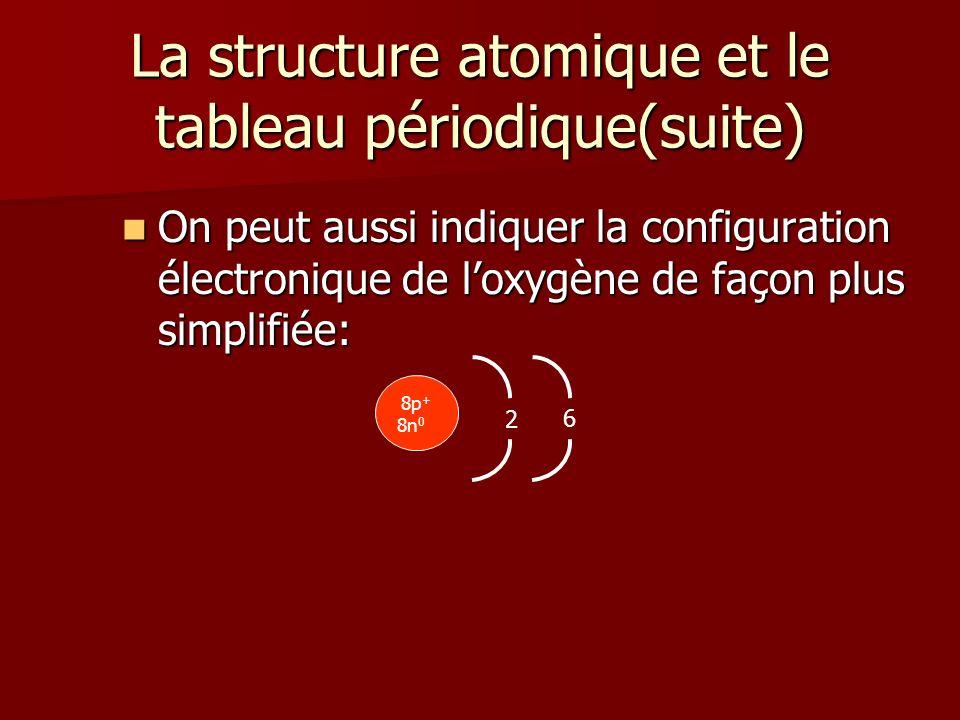 La structure atomique et le tableau périodique(suite)