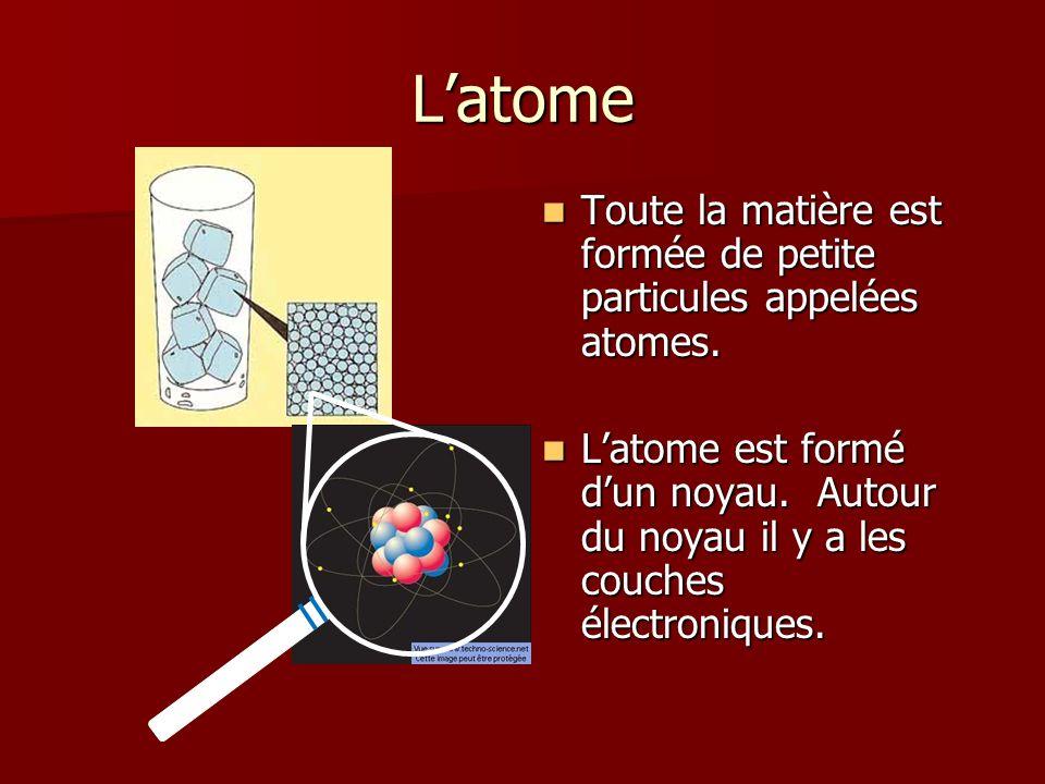 L'atomeToute la matière est formée de petite particules appelées atomes.