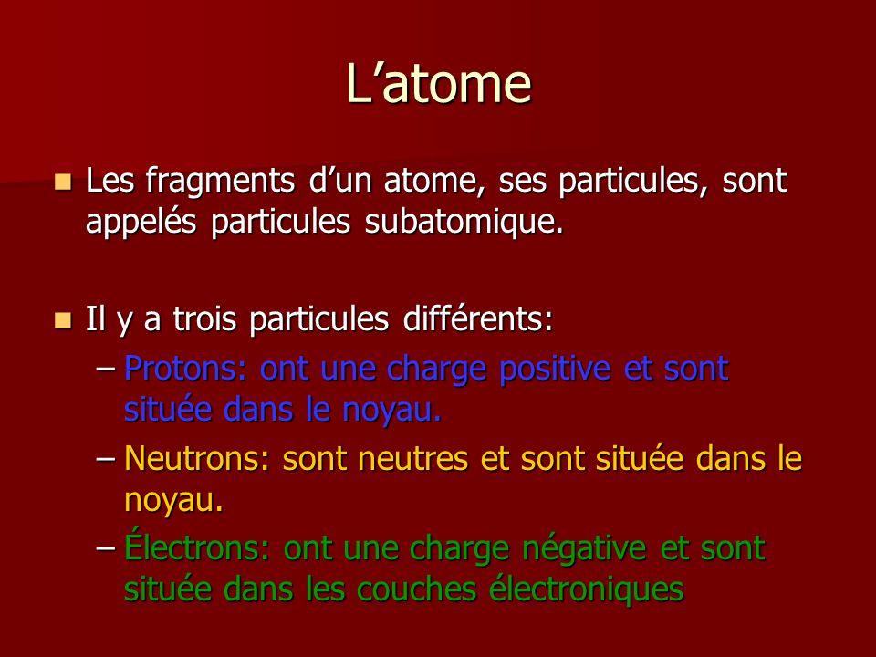 L'atomeLes fragments d'un atome, ses particules, sont appelés particules subatomique. Il y a trois particules différents: