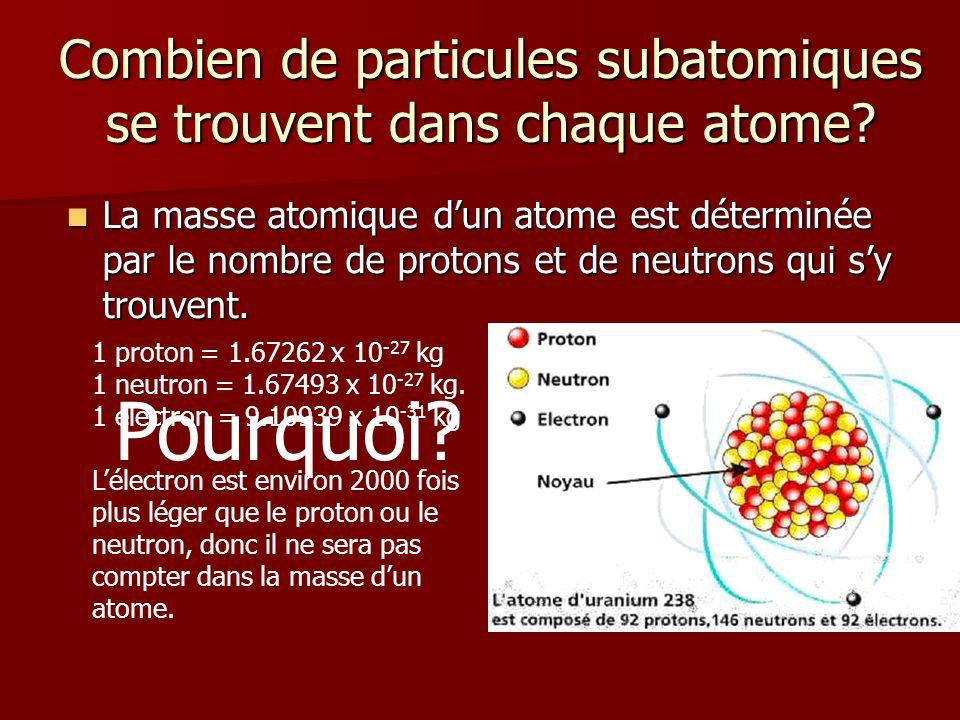 Combien de particules subatomiques se trouvent dans chaque atome