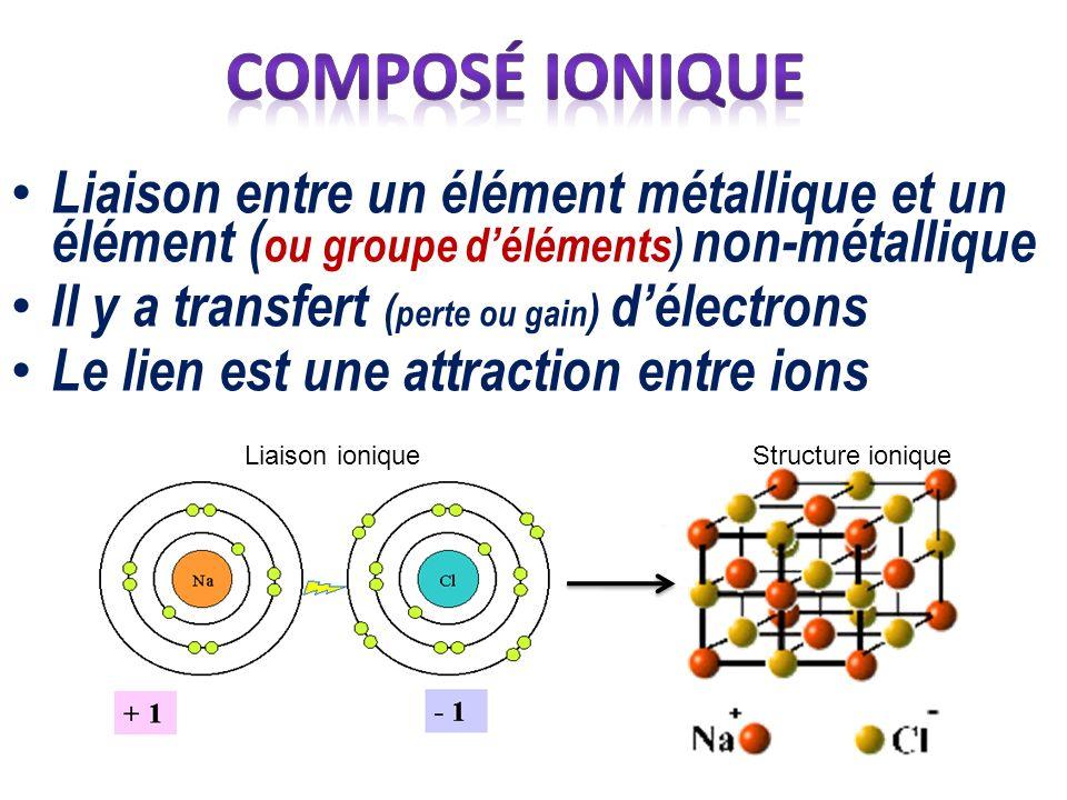 Composé ionique Liaison entre un élément métallique et un élément (ou groupe d'éléments) non-métallique.