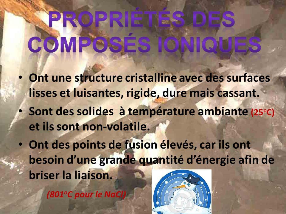 Propriétés des Composés ioniques