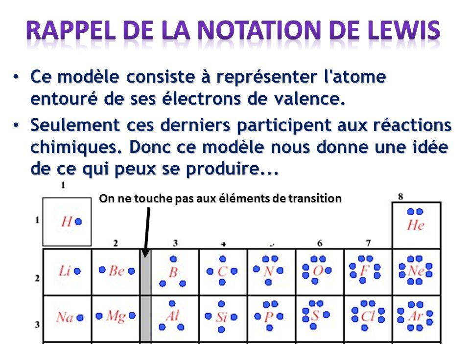 Rappel de la Notation de Lewis