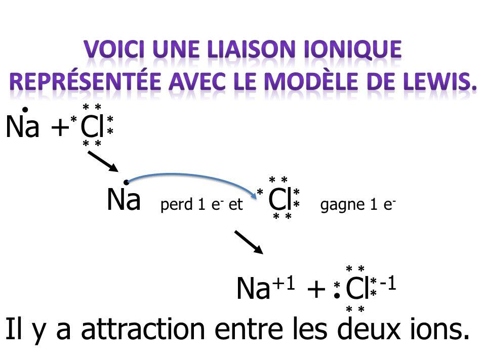 Voici une liaison ionique représentée avec le modèle de Lewis.