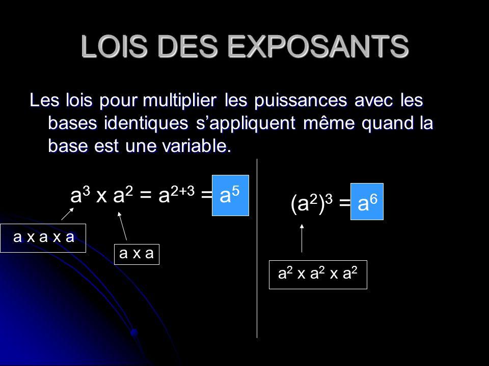 LOIS DES EXPOSANTS a3 x a2 = a2+3 = a5 (a2)3 = a6