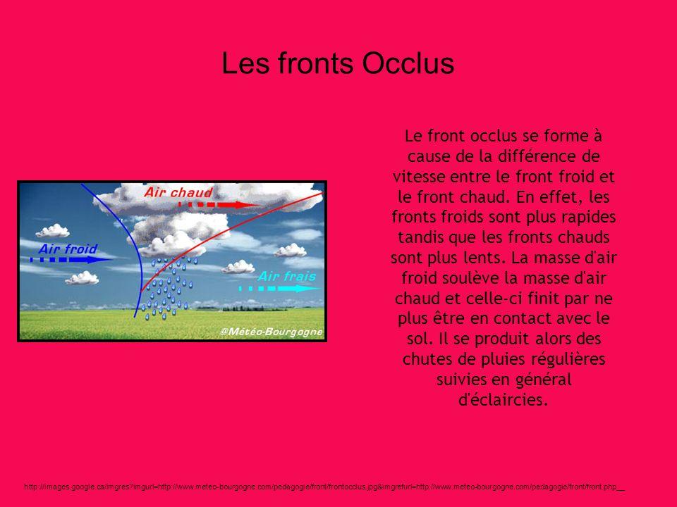 Les fronts Occlus