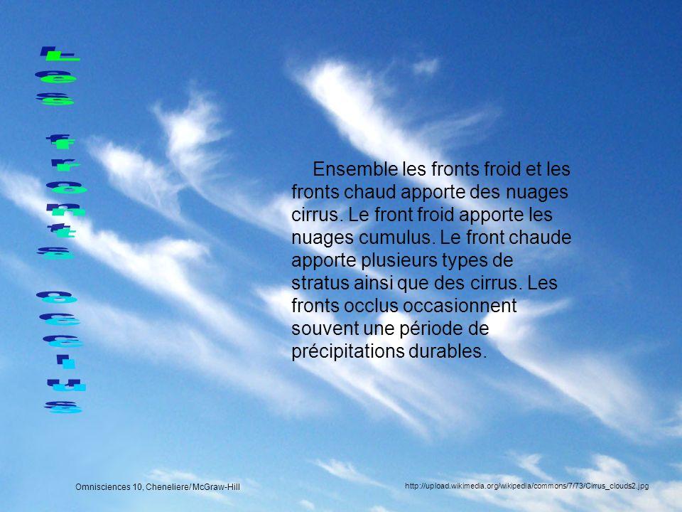 Ensemble les fronts froid et les fronts chaud apporte des nuages cirrus. Le front froid apporte les nuages cumulus. Le front chaude apporte plusieurs types de stratus ainsi que des cirrus. Les fronts occlus occasionnent souvent une période de précipitations durables.