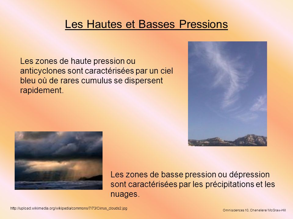 Les Hautes et Basses Pressions