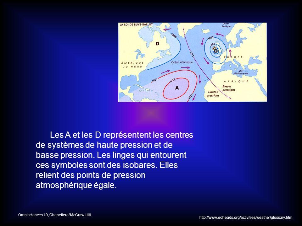 Les A et les D représentent les centres de systèmes de haute pression et de basse pression. Les linges qui entourent ces symboles sont des isobares. Elles relient des points de pression atmosphérique égale.