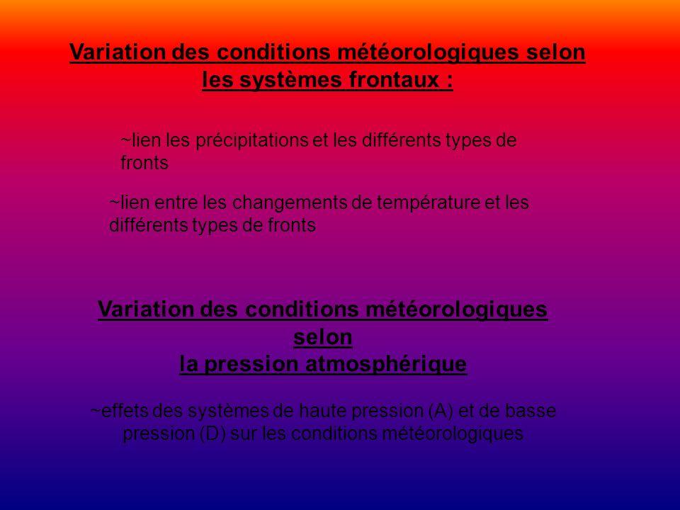 Variation des conditions météorologiques selon les systèmes frontaux :