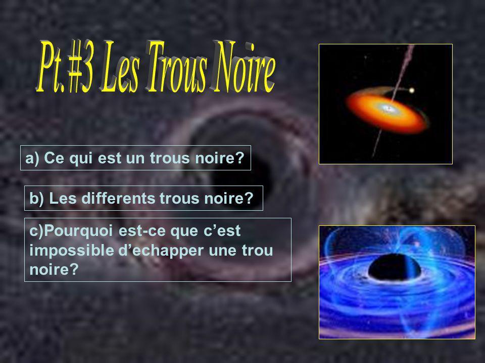 Pt.#3 Les Trous Noire a) Ce qui est un trous noire