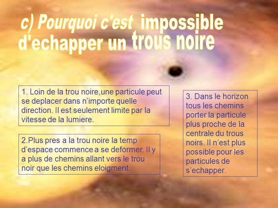 c) Pourquoi c est impossible trous noire d echapper un