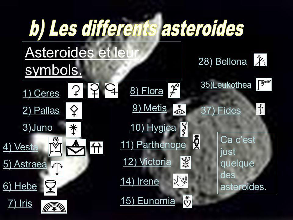 b) Les differents asteroides