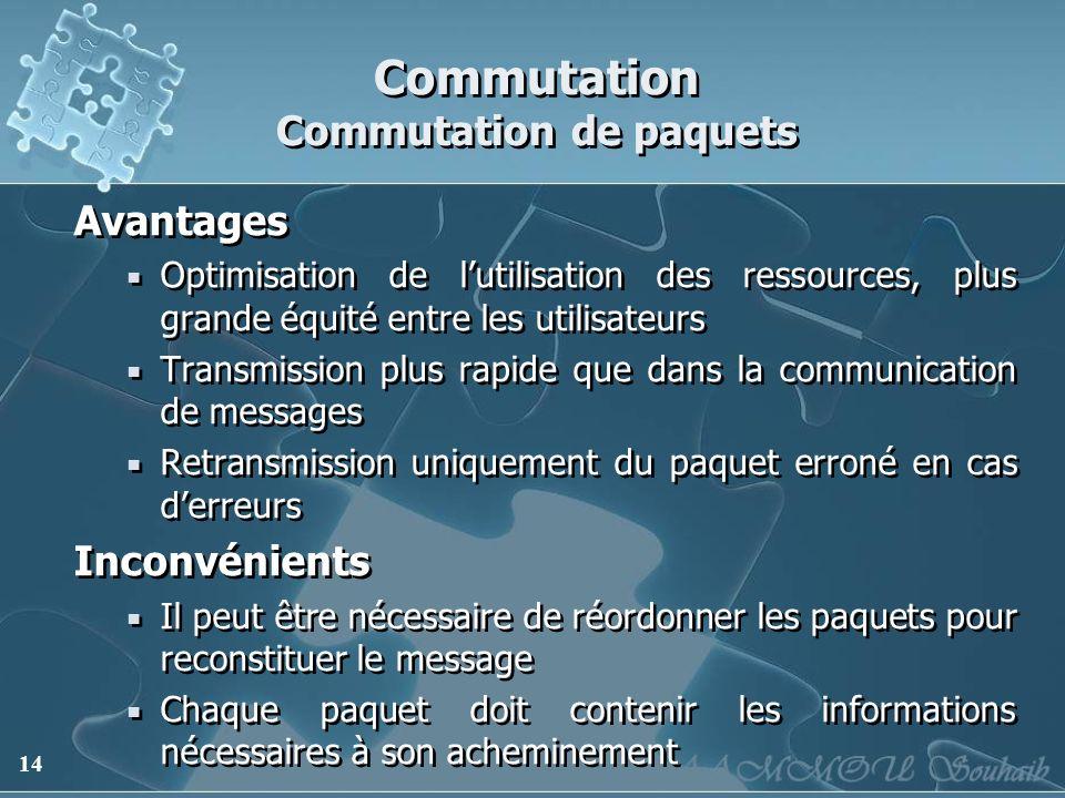 Commutation Commutation de paquets