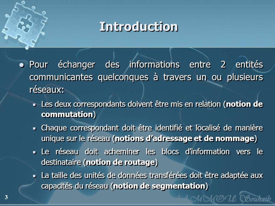 Introduction Pour échanger des informations entre 2 entités communicantes quelconques à travers un ou plusieurs réseaux:
