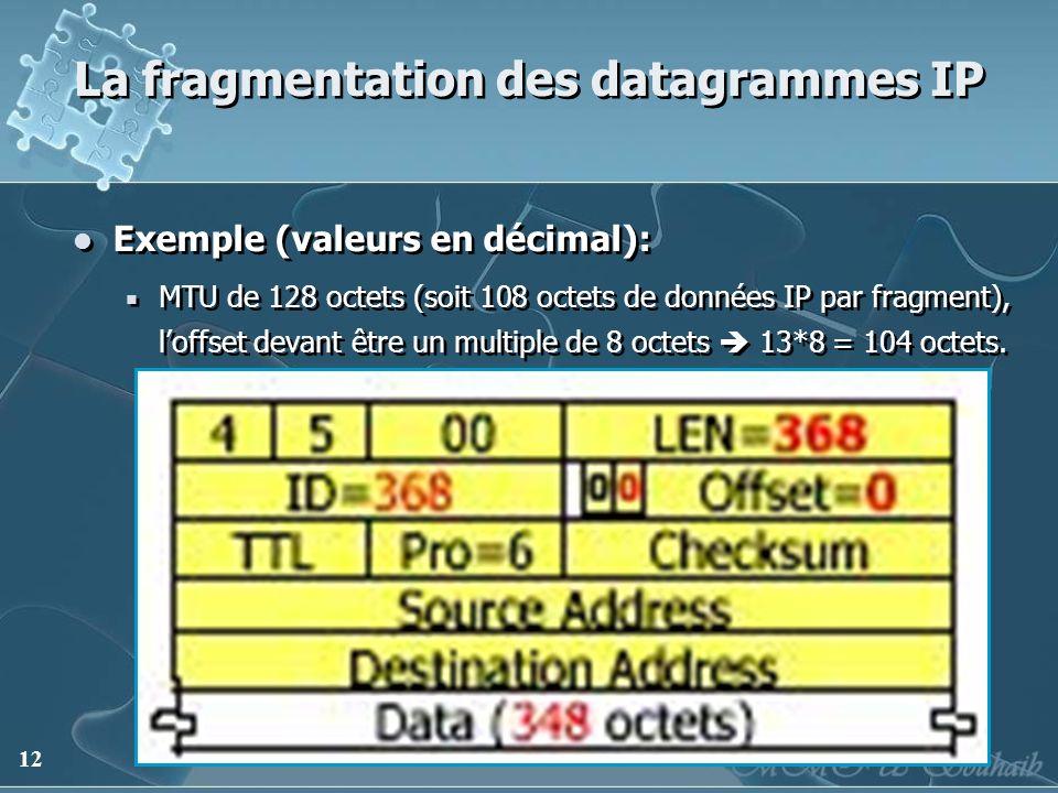 La fragmentation des datagrammes IP