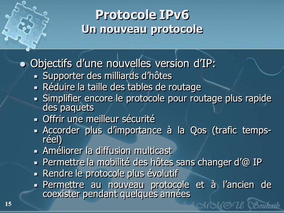 Protocole IPv6 Un nouveau protocole