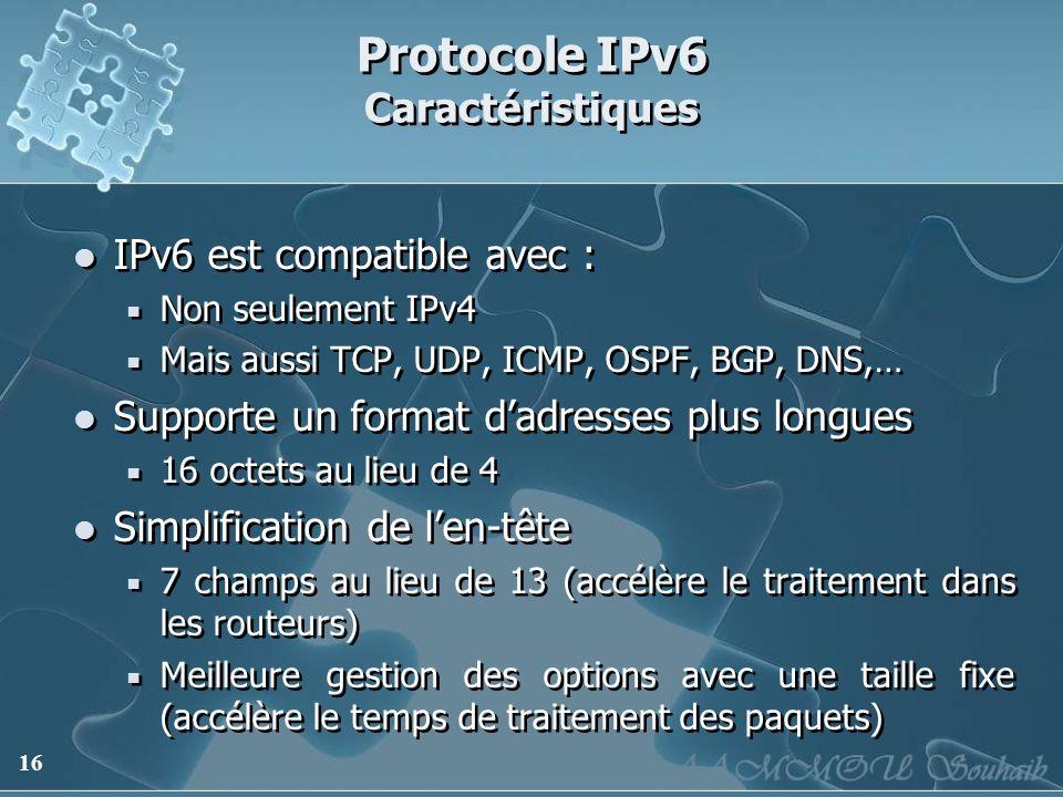 Protocole IPv6 Caractéristiques