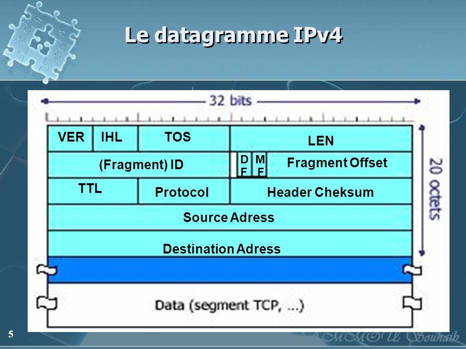 Le datagramme IPv4 VER IHL TOS LEN (Fragment) ID Fragment Offset TTL