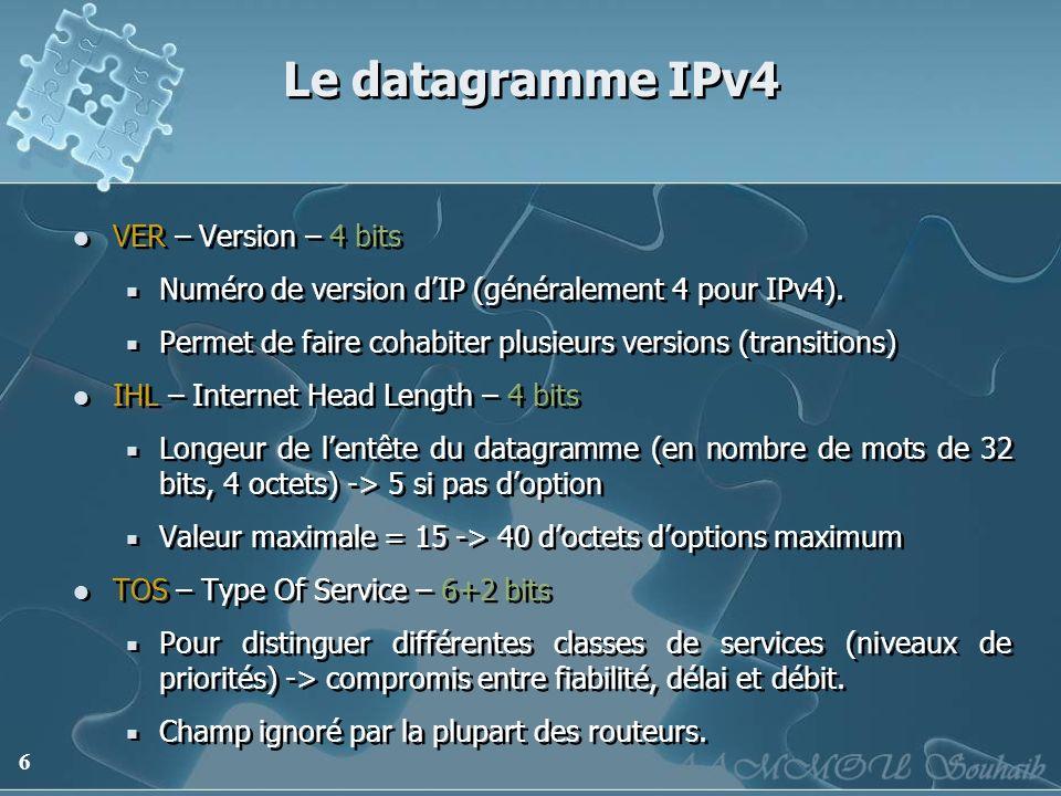 Le datagramme IPv4 VER – Version – 4 bits