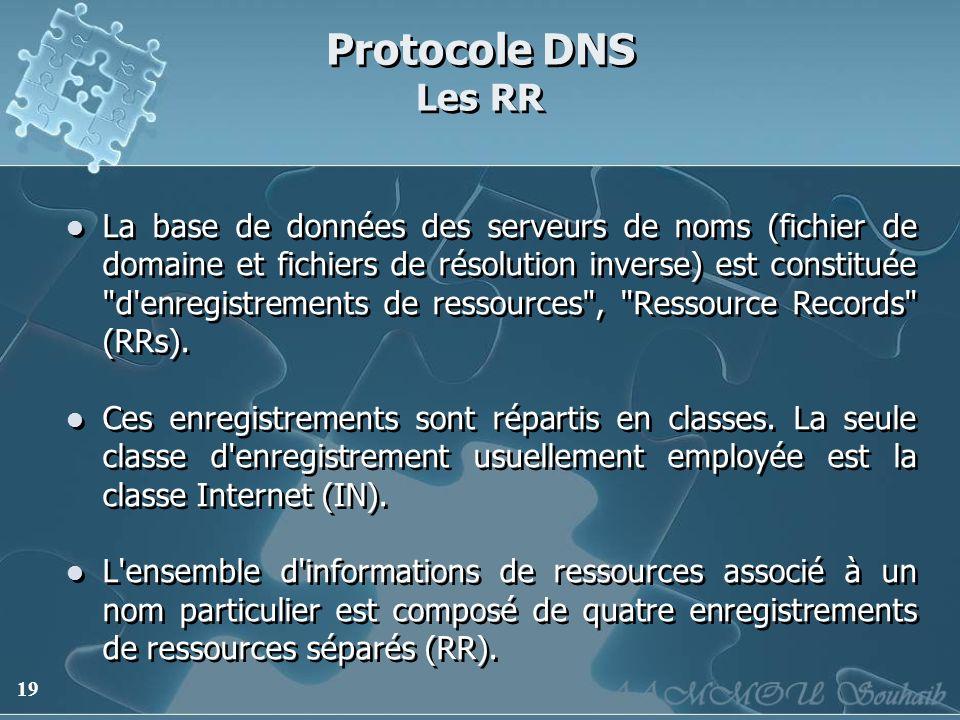 Protocole DNS Les RR