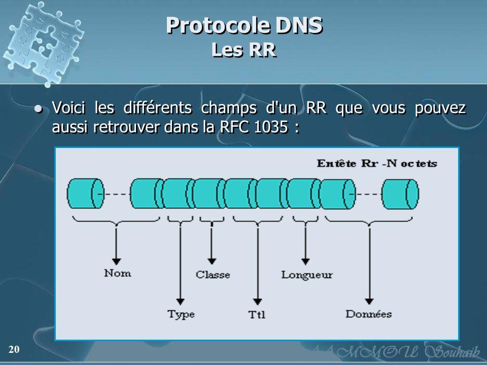 Protocole DNS Les RRVoici les différents champs d un RR que vous pouvez aussi retrouver dans la RFC 1035 :