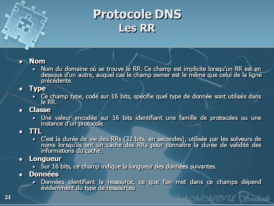 Protocole DNS Les RR Nom Type Classe TTL Longueur Données