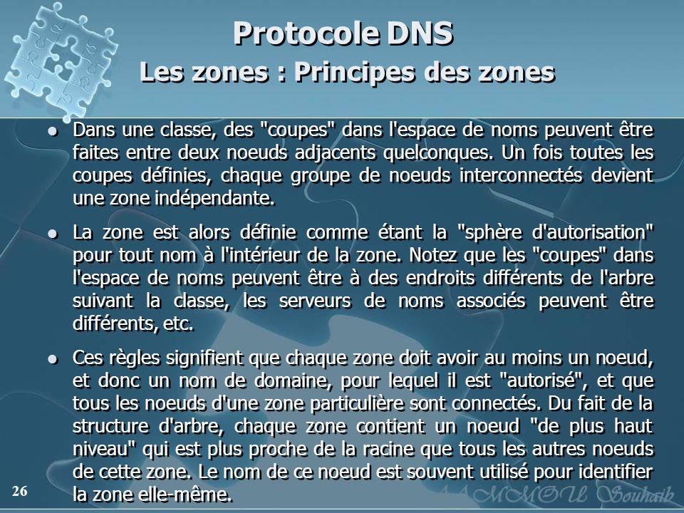 Protocole DNS Les zones : Principes des zones