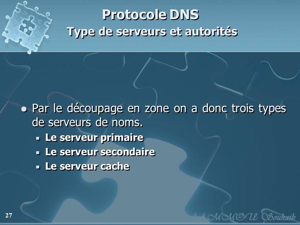 Protocole DNS Type de serveurs et autorités
