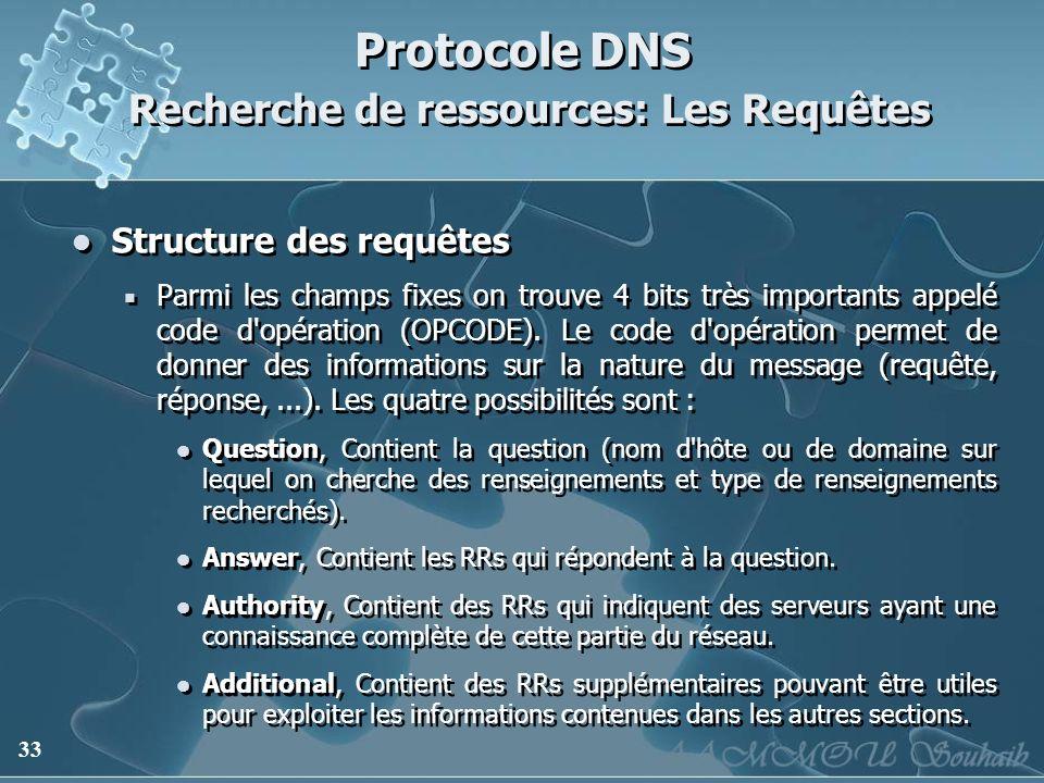 Protocole DNS Recherche de ressources: Les Requêtes
