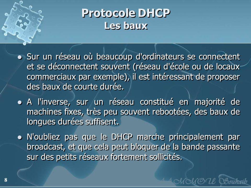 Protocole DHCP Les baux