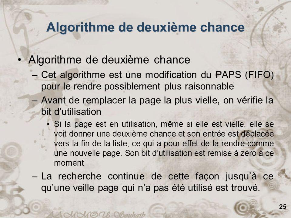 Algorithme de deuxième chance