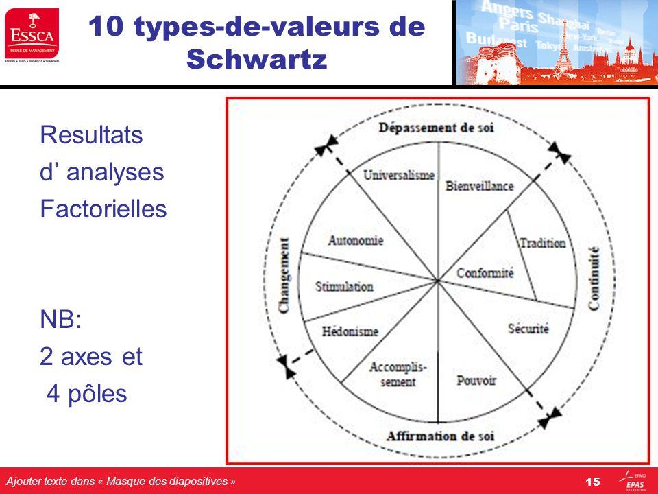 10 types-de-valeurs de Schwartz