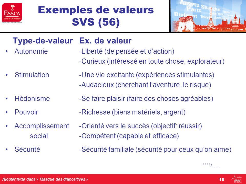 Exemples de valeurs SVS (56)