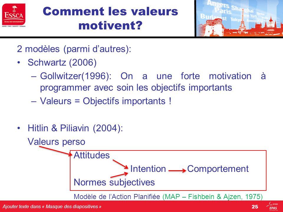 Comment les valeurs motivent