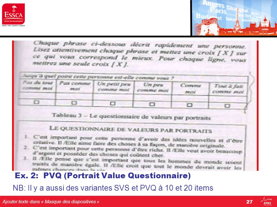 Ex. 2: PVQ (Portrait Value Questionnaire)