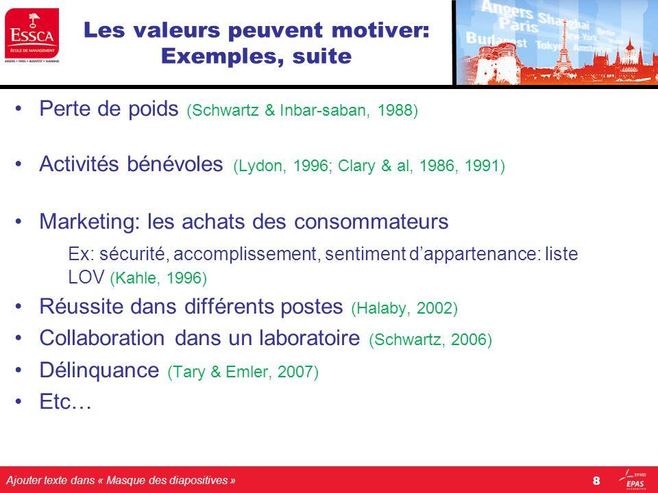 Les valeurs peuvent motiver: Exemples, suite