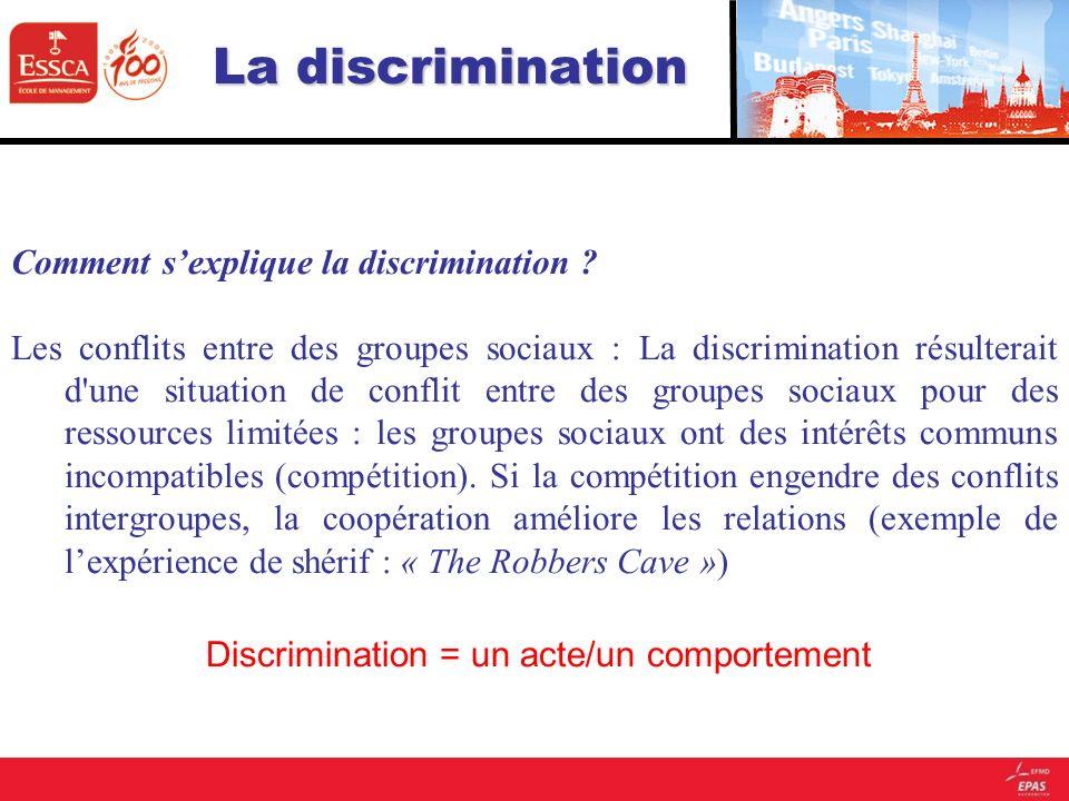 Discrimination = un acte/un comportement