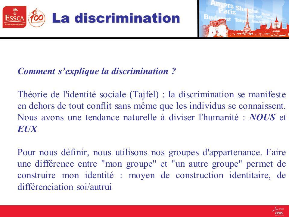La discrimination Comment s'explique la discrimination