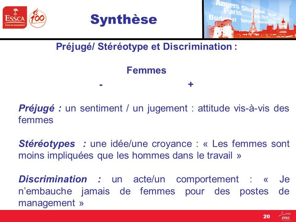 Préjugé/ Stéréotype et Discrimination :