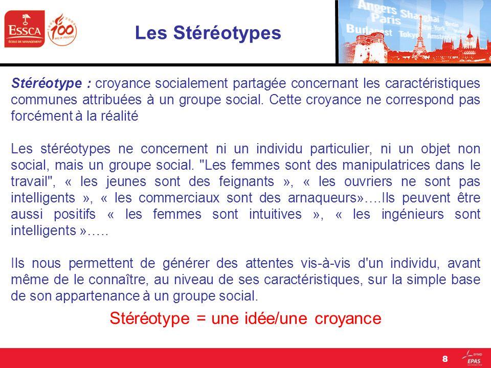 Stéréotype = une idée/une croyance